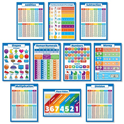 10 Large Math Posters for Kids