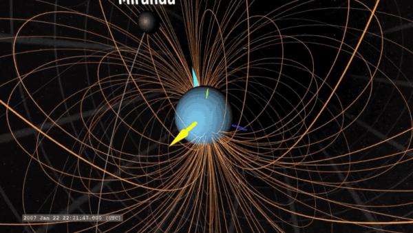 Uranus Magnetic Field
