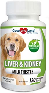 Coco and Luna Milk Thistle for Dogs