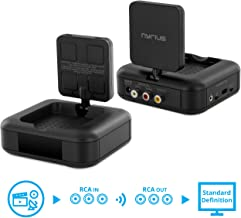 Nyrius 5.8GHz 4 Channel Wireless Video and Audio Transmitter and Receiver